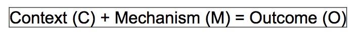 Figure 1: Realist evaluation, Pawson & Tilley, 1997