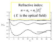 Helmholtz Kerr bright soliton